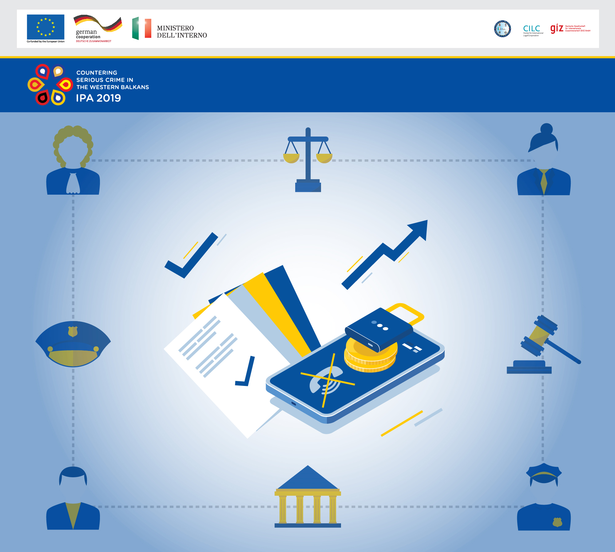 EMPACT Organised Property Crime – Enhanced involvement of Serbia agreed upon